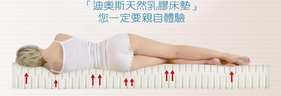 高密度乳膠床